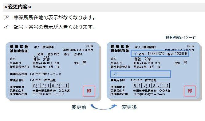 健康 東京 全国 保険 支部 協会