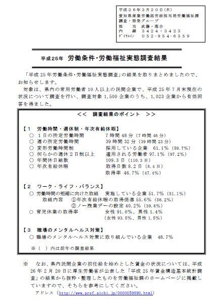 愛知県内でメンタルヘルス対策に取り組んでいる企業は全体の約半数