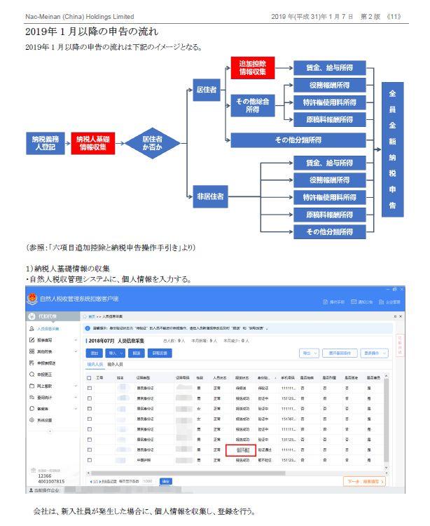 今年1月に改正された「中国個人所得税法」に関するQ&A冊子・EXCELシミュレーションが無料ダウンロードできます