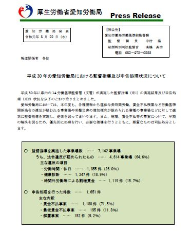 愛知労働局 平成30年の監督指導状況を公表 法令違反率は64.6%