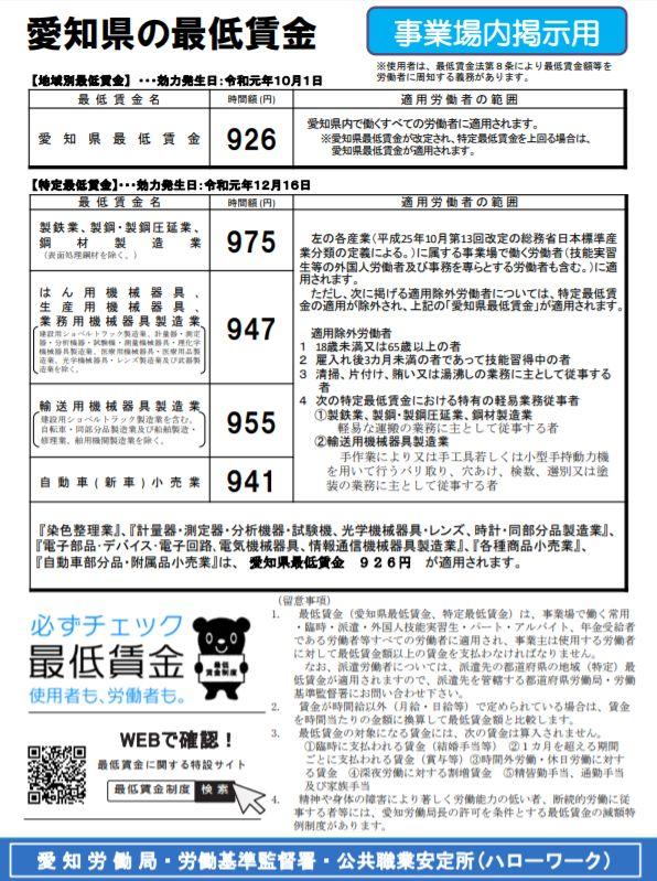 令和元年12月16日から愛知の特定最低賃金が改定されます。