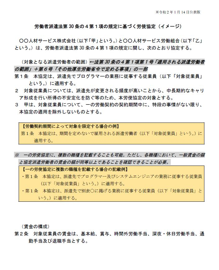 労働者派遣法第30条の4第1項の規定に基づく労使協定(厚生労働省 2020年1月14日版)