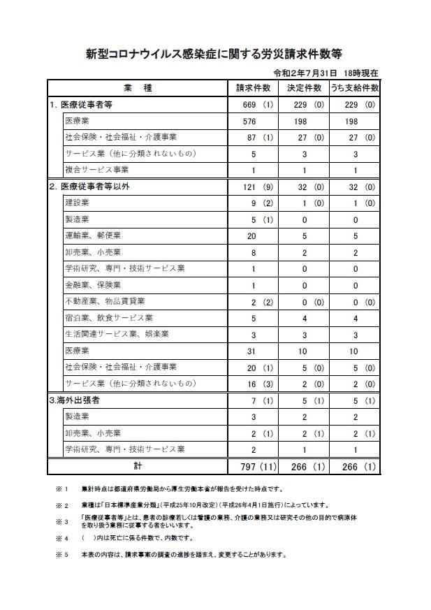 海外出張における新型コロナウイルス感染と労災認定