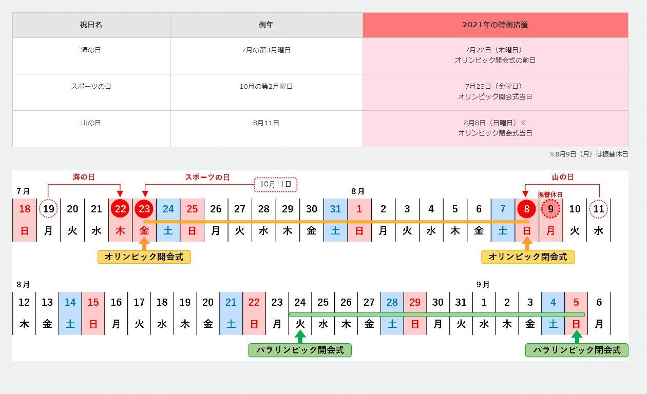 年 祝日 オリンピック 2021 2021年夏の祝日は要注意…多くのカレンダーが違ってる!