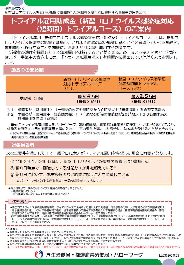 新型コロナ対応トライアル雇用助成金リーフレット(事業主向け)