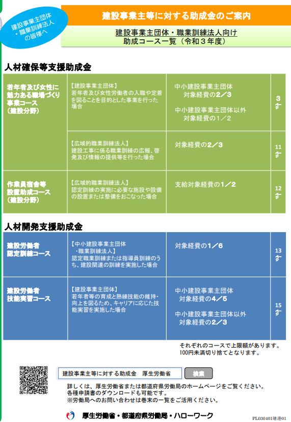 建設事業主等に対する助成金(旧建設労働者確保育成助成金)のご案内(団体・訓練法人向け)令和3年度版