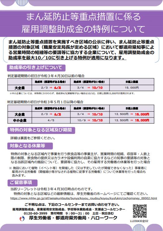 まん延防止等重点措置に係る雇用調整助成金の特例について(2021年4月30日版)
