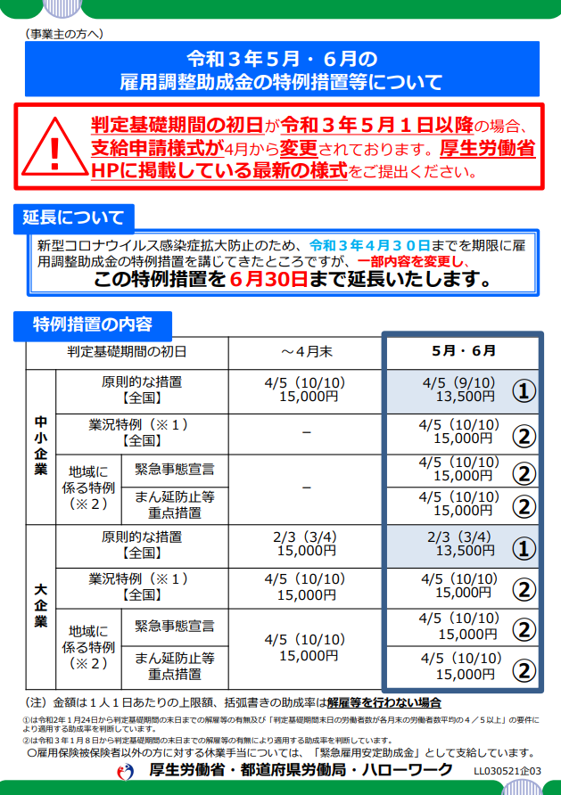 令和3年5月・6月の 雇用調整助成金の特例措置等について