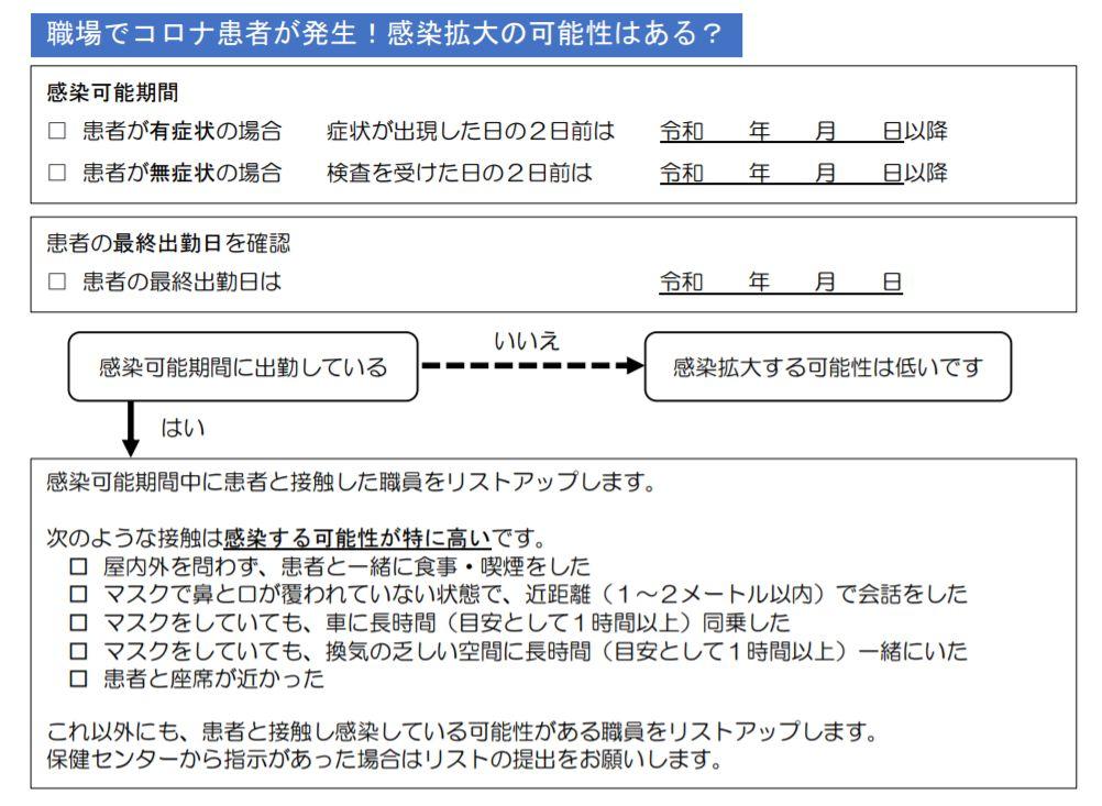 事業所でコロナ陽性者が発生した際の対応チェックリスト 名古屋市がダウンロード提供開始