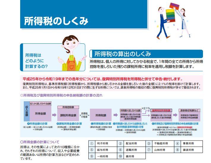 従業員にも周知したい国税庁のパンフレット「暮らしの税情報」