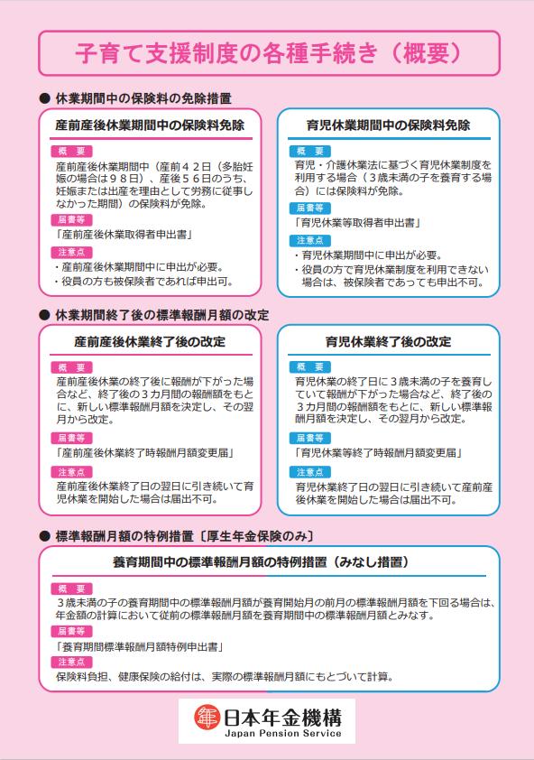 子育て支援制度の各種手続き(概要)