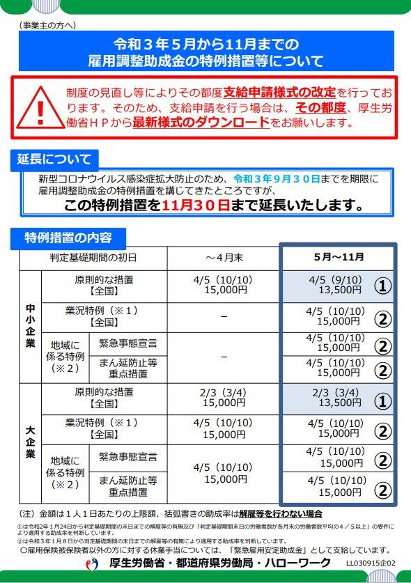 令和3年5月から11月までの雇用調整助成金の特例措置等について